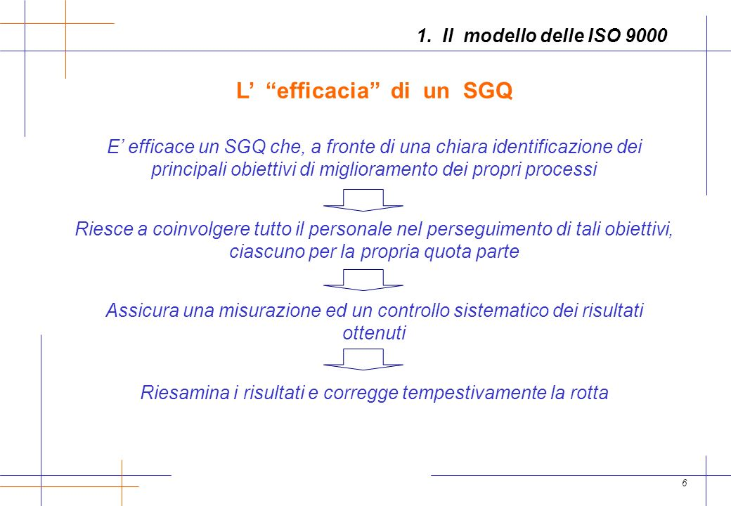 7 2.Lintroduzione di un SGQ Quale obiettivo .