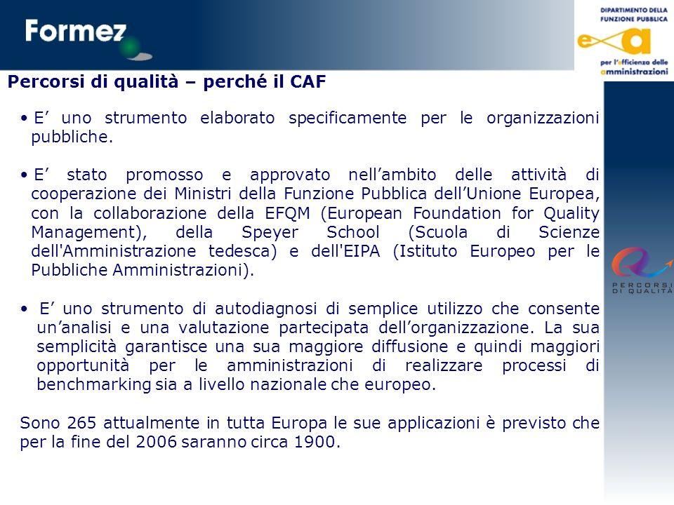Percorsi di qualità – perché il CAF E uno strumento elaborato specificamente per le organizzazioni pubbliche. E stato promosso e approvato nellambito