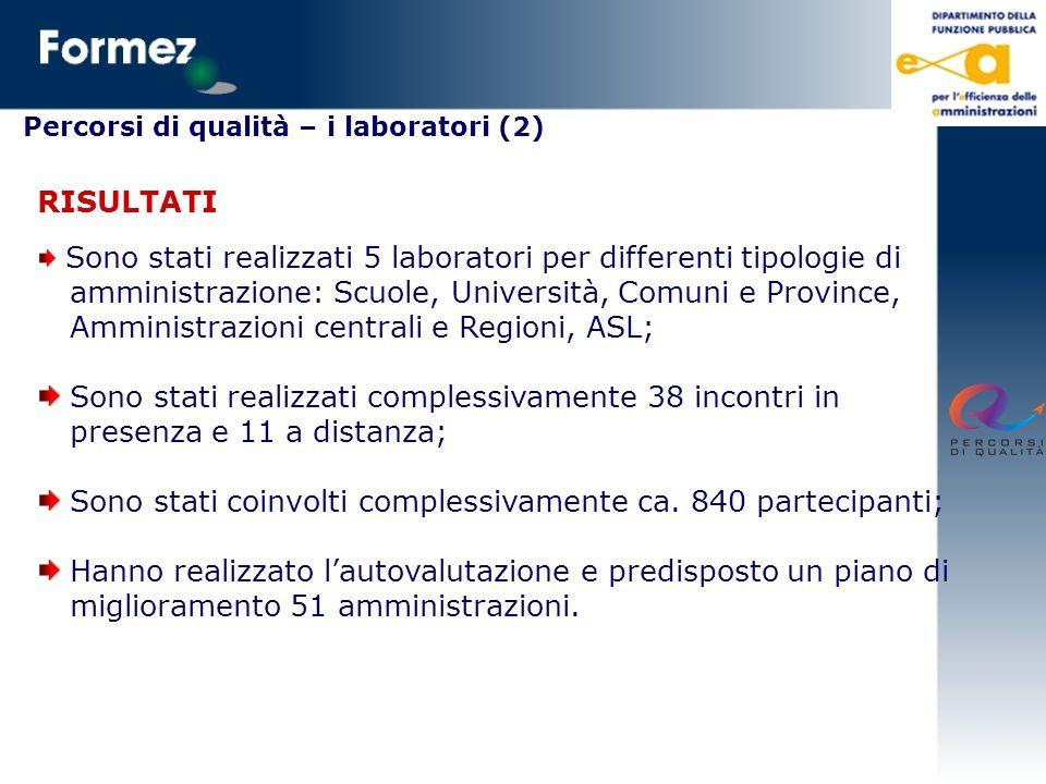Percorsi di qualità – i laboratori (2) RISULTATI Sono stati realizzati 5 laboratori per differenti tipologie di amministrazione: Scuole, Università, C