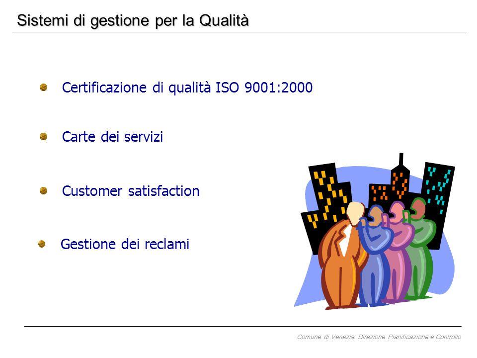 Sistemi di gestione per la Qualità Customer satisfaction Certificazione di qualità ISO 9001:2000 Carte dei servizi Comune di Venezia: Direzione Pianificazione e Controllo Gestione dei reclami