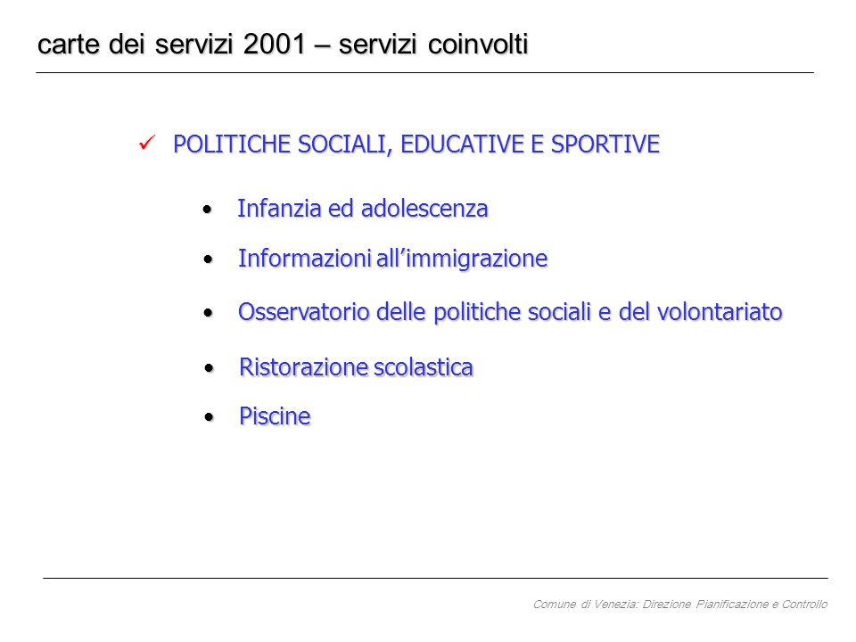 POLITICHE SOCIALI, EDUCATIVE E SPORTIVE POLITICHE SOCIALI, EDUCATIVE E SPORTIVE Infanzia ed adolescenzaInfanzia ed adolescenza carte dei servizi 2001