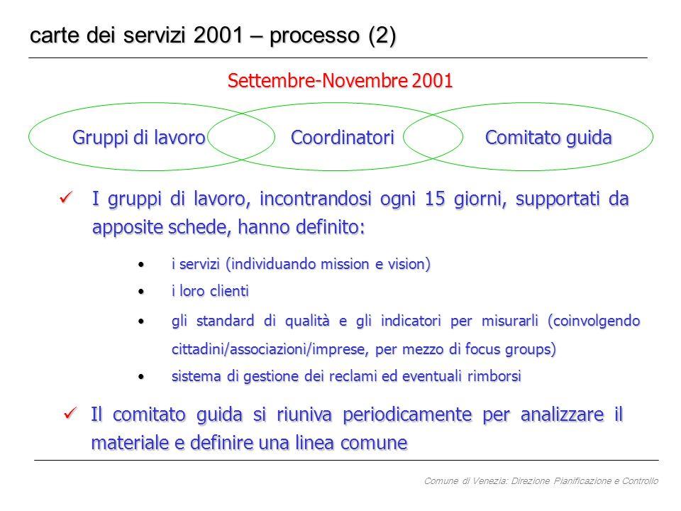 Settembre-Novembre 2001 Gruppi di lavoro carte dei servizi 2001 – processo (2) Coordinatori Comitato guida I gruppi di lavoro, incontrandosi ogni 15 g