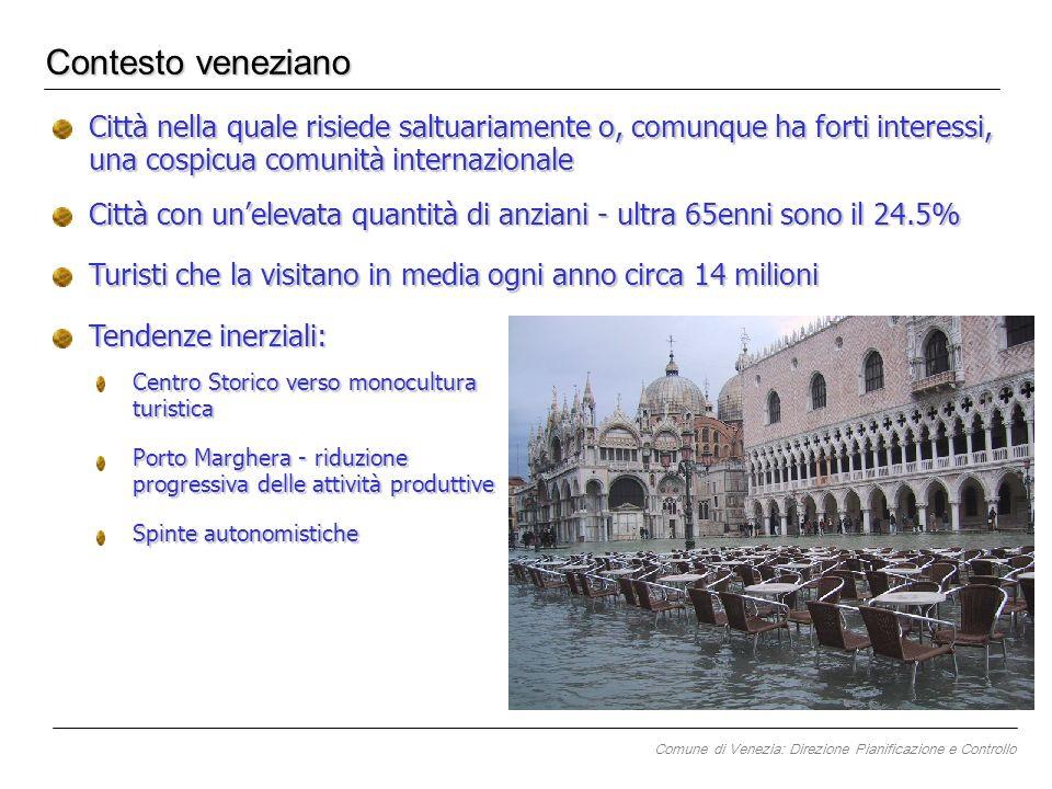 Contesto veneziano Tendenze inerziali: Città nella quale risiede saltuariamente o, comunque ha forti interessi, una cospicua comunità internazionale C
