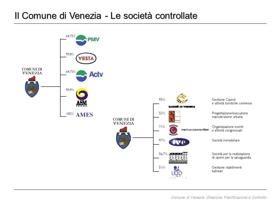 Il Comune di Venezia - Le società controllate Comune di Venezia: Direzione Pianificazione e Controllo