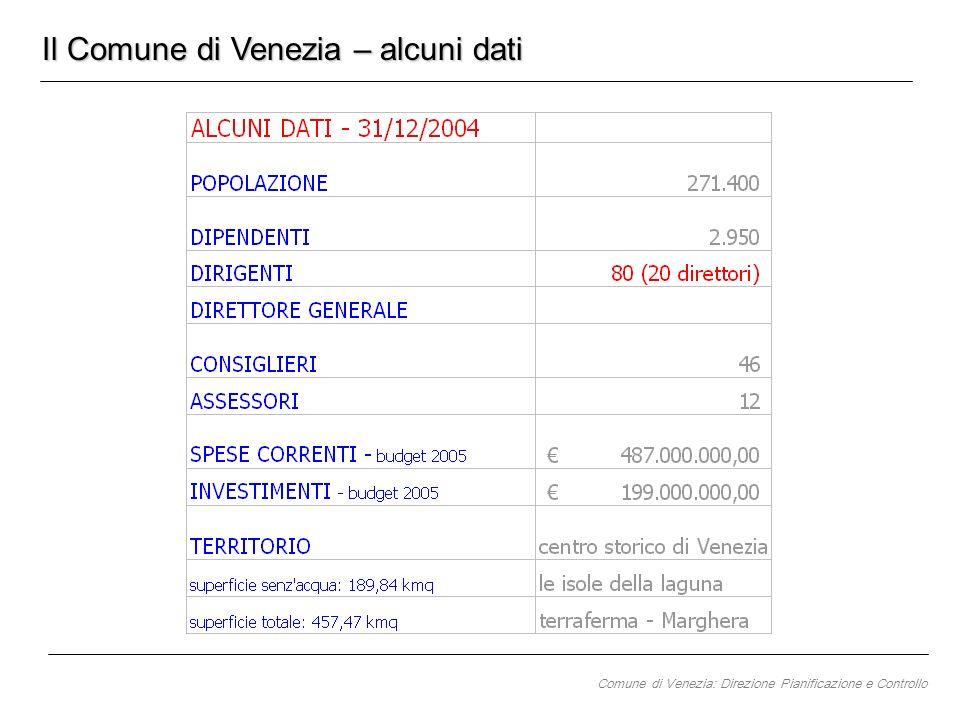Il Comune di Venezia – alcuni dati Comune di Venezia: Direzione Pianificazione e Controllo