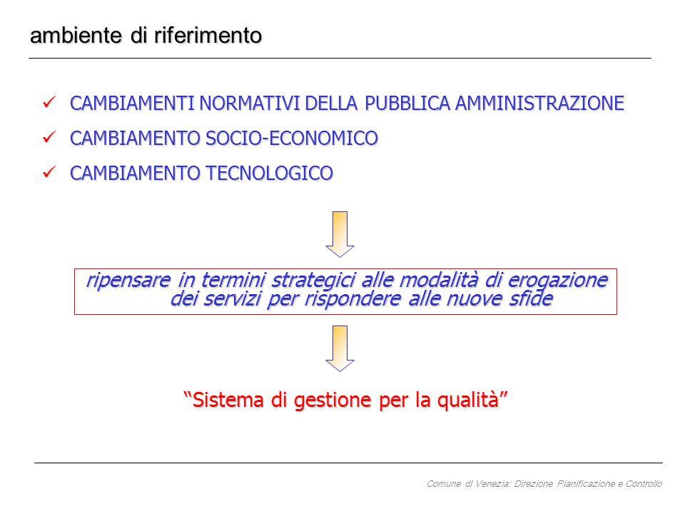 ambiente di riferimento CAMBIAMENTI NORMATIVI DELLA PUBBLICA AMMINISTRAZIONE CAMBIAMENTI NORMATIVI DELLA PUBBLICA AMMINISTRAZIONE CAMBIAMENTO SOCIO-ECONOMICO CAMBIAMENTO SOCIO-ECONOMICO CAMBIAMENTO TECNOLOGICO CAMBIAMENTO TECNOLOGICO ripensare in termini strategici alle modalità di erogazione dei servizi per rispondere alle nuove sfide Sistema di gestione per la qualità Comune di Venezia: Direzione Pianificazione e Controllo