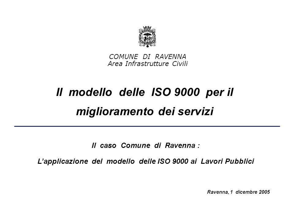 Il modello delle ISO 9000 per il miglioramento dei servizi Il caso Comune di Ravenna : Lapplicazione del modello delle ISO 9000 ai Lavori Pubblici Ravenna, 1 dicembre 2005 COMUNE DI RAVENNA Area Infrastrutture Civili