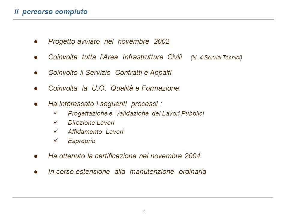 2 Il percorso compiuto Progetto avviato nel novembre 2002 Coinvolta tutta lArea Infrastrutture Civili (N.