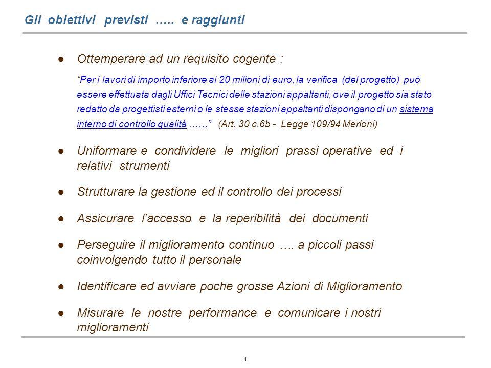 5 NO : PROCEDURE FORMALI .