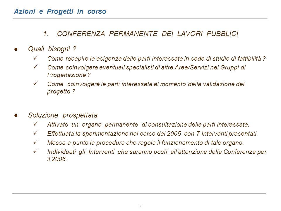 7 Azioni e Progetti in corso 1.CONFERENZA PERMANENTE DEI LAVORI PUBBLICI Quali bisogni .