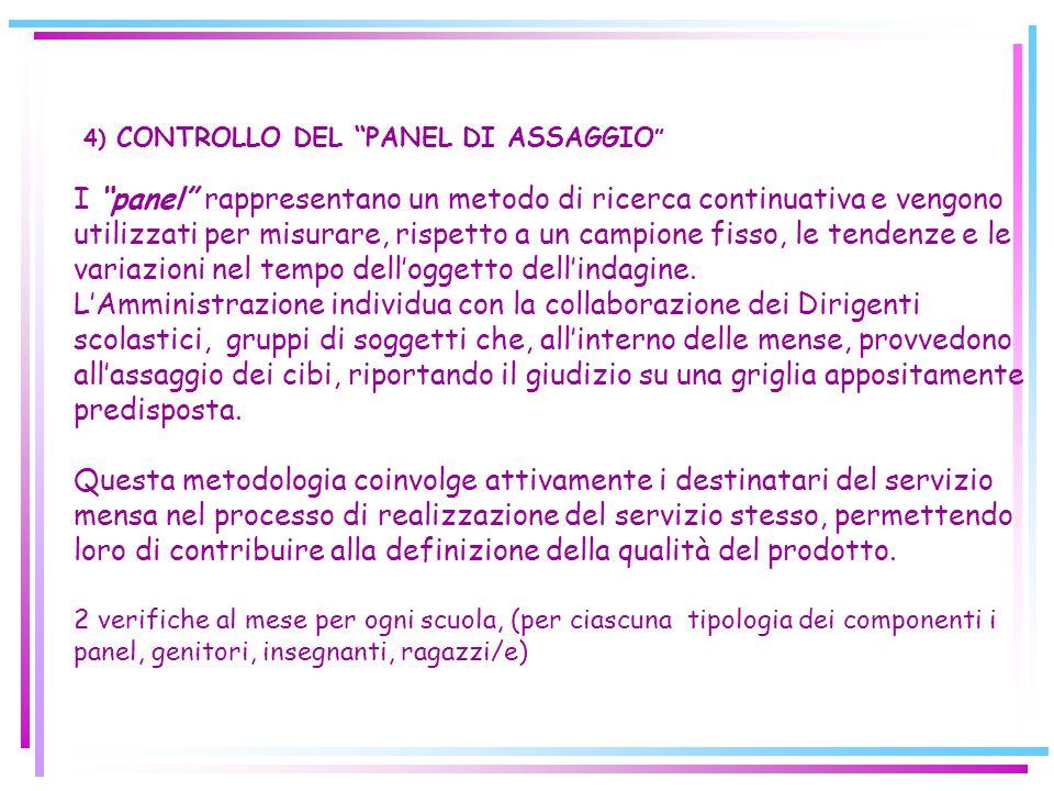 4) CONTROLLO DEL PANEL DI ASSAGGIO I panel rappresentano un metodo di ricerca continuativa e vengono utilizzati per misurare, rispetto a un campione f