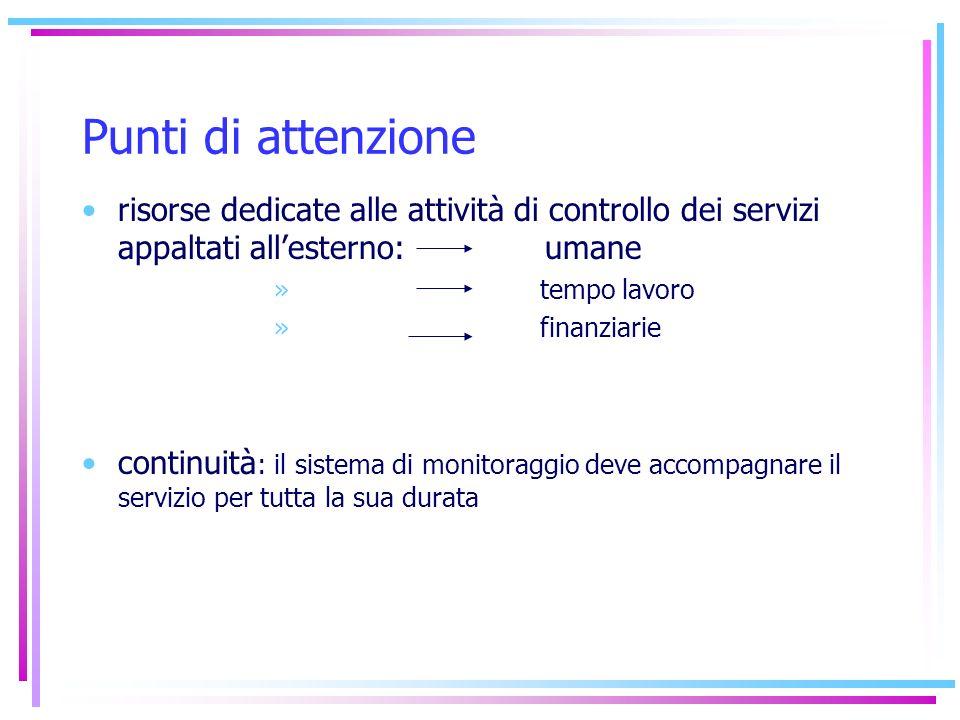 Punti di attenzione risorse dedicate alle attività di controllo dei servizi appaltati allesterno: umane » tempo lavoro » finanziarie continuità : il s