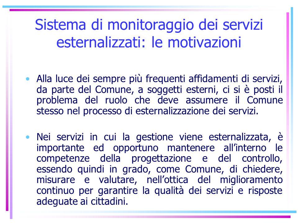 Sistema di monitoraggio dei servizi esternalizzati: le motivazioni Alla luce dei sempre più frequenti affidamenti di servizi, da parte del Comune, a s