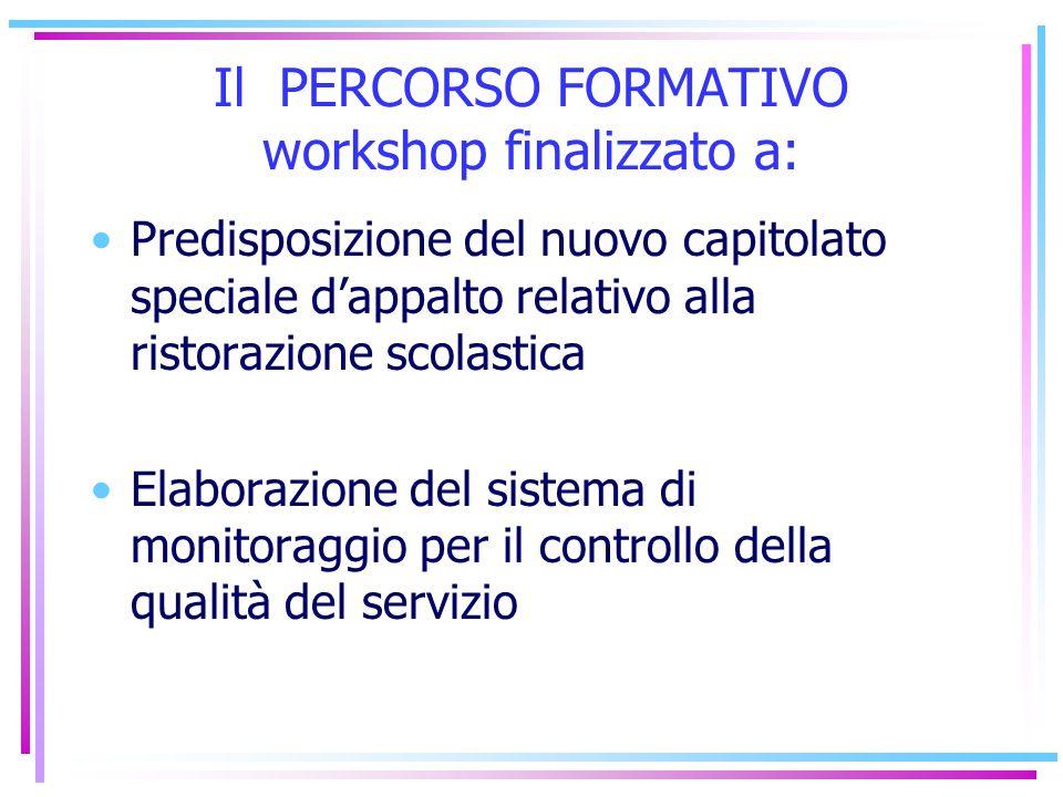 Il PERCORSO FORMATIVO workshop finalizzato a: Predisposizione del nuovo capitolato speciale dappalto relativo alla ristorazione scolastica Elaborazion