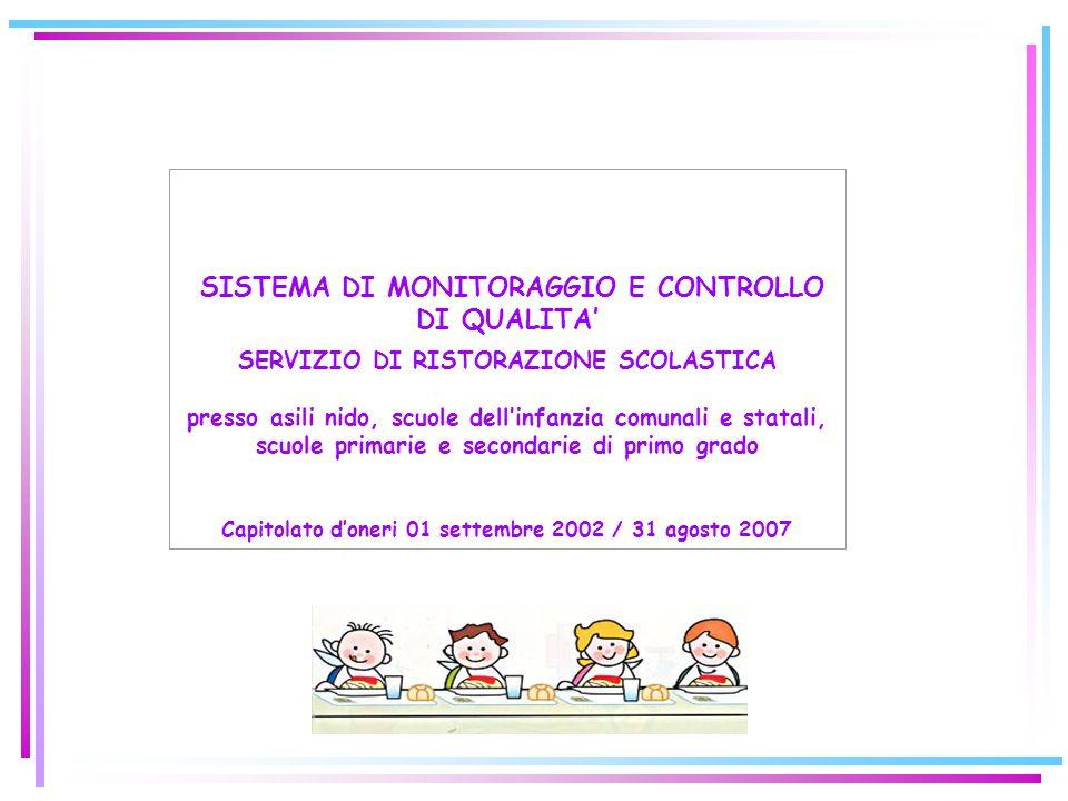 SISTEMA DI MONITORAGGIO E CONTROLLO DI QUALITA SERVIZIO DI RISTORAZIONE SCOLASTICA presso asili nido, scuole dellinfanzia comunali e statali, scuole p