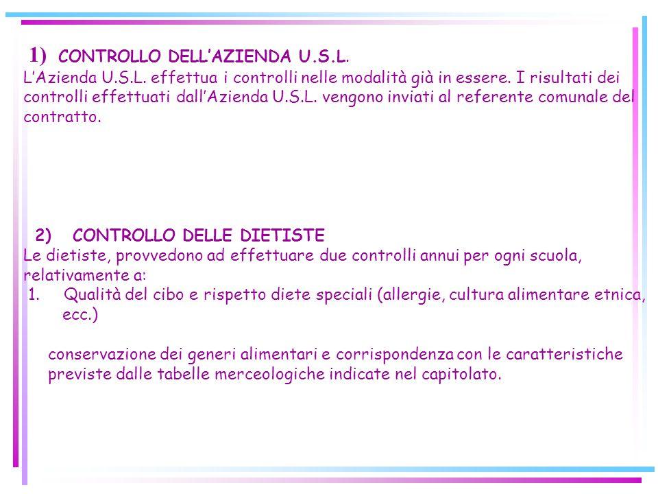 1) CONTROLLO DELLAZIENDA U.S.L. LAzienda U.S.L. effettua i controlli nelle modalità già in essere. I risultati dei controlli effettuati dallAzienda U.