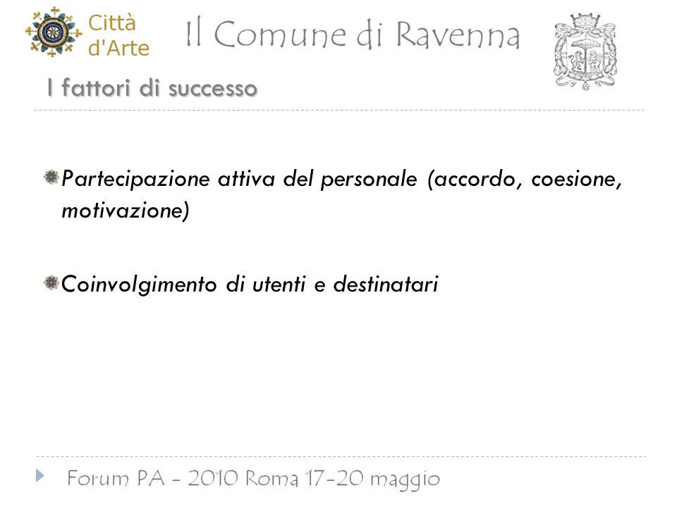 I fattori di successo Partecipazione attiva del personale (accordo, coesione, motivazione) Coinvolgimento di utenti e destinatari