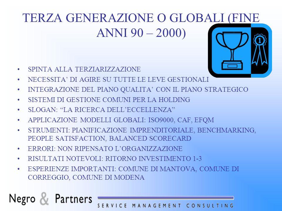 QUARTA GENERAZIONE O PERFEZIONISTI (META 2000) ENTI INTEGRATORI, ANIMATORI, PR NUOVI PARADIGMI ORGANIZZATIVI: ORGANIZZAZIONE SNELLA, BEN- ESSERE ORGANIZZATIVO, SISTEMI A RETE SLOGAN: LA RICERCA DELLA PERFEZIONE STRUMENTI: I SETTE STRUMENTI DELLA PERFEZIONE, SETTIMANE MIGLIORAMENTO RAPIDO, TEAM AUTONOMI, IL SOFT RISULTATI: + 30% PRODUTTIVITA IN UNA SETTIMANA ESPERIENZE IMPORTANTI: COMUNE DI TRENTO
