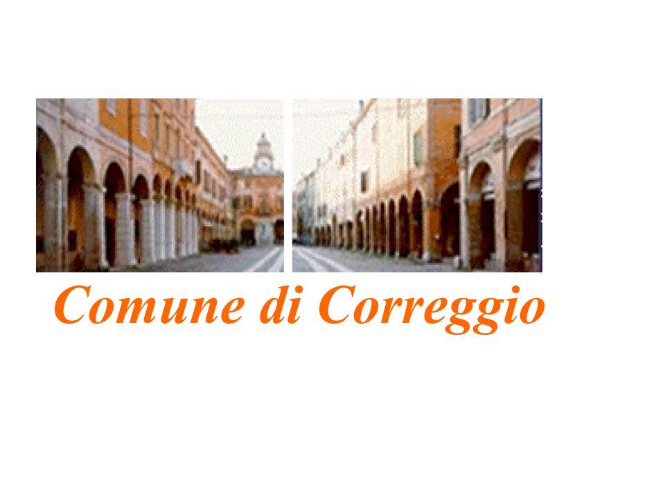 Caratteristiche di Correggio zSecondo comune della Provincia di Reggio Emilia zA nord est, confinante con la Provincia di Modena zPoco più di 22.000 abitanti zIn crescita demografica zKm quadrati 77,80 Il territorio