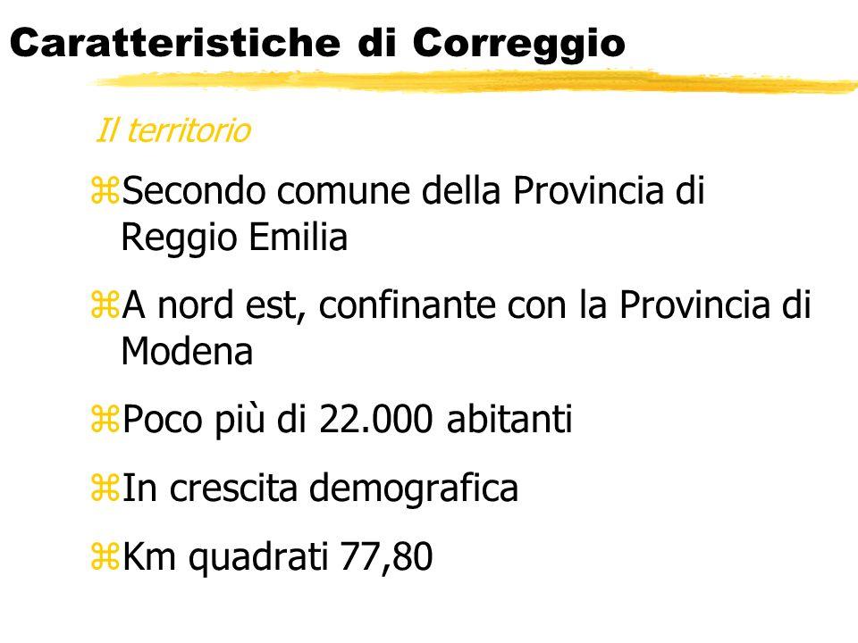 Caratteristiche di Correggio zSecondo comune della Provincia di Reggio Emilia zA nord est, confinante con la Provincia di Modena zPoco più di 22.000 a