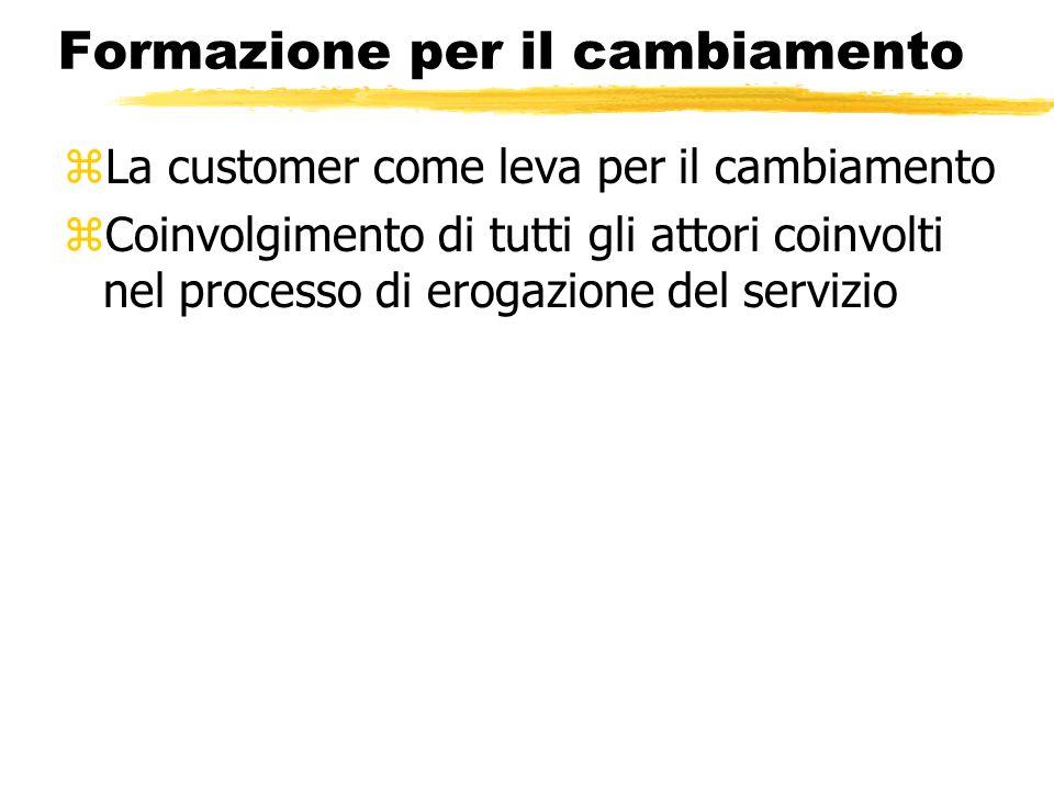 Formazione per il cambiamento zLa customer come leva per il cambiamento zCoinvolgimento di tutti gli attori coinvolti nel processo di erogazione del s