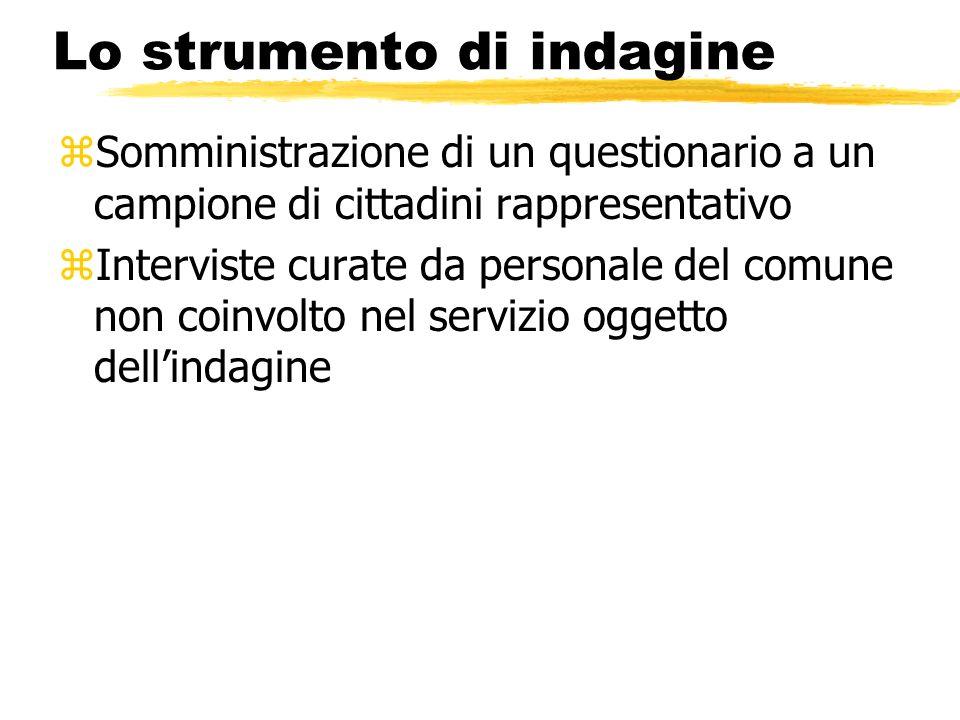 Lo strumento di indagine zSomministrazione di un questionario a un campione di cittadini rappresentativo zInterviste curate da personale del comune no