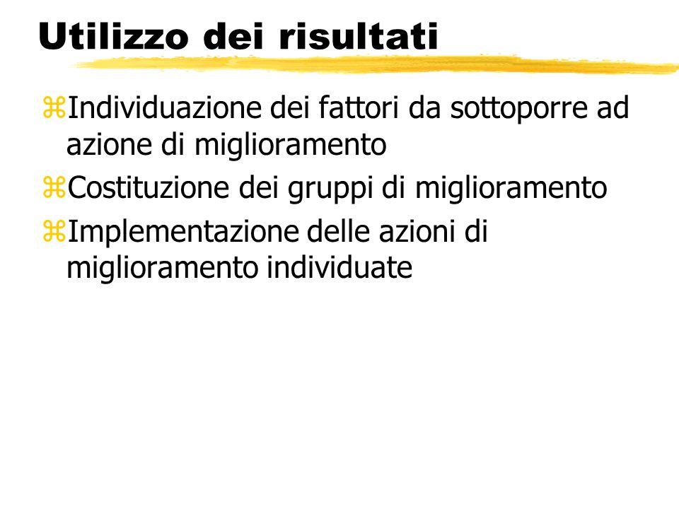 Utilizzo dei risultati zIndividuazione dei fattori da sottoporre ad azione di miglioramento zCostituzione dei gruppi di miglioramento zImplementazione