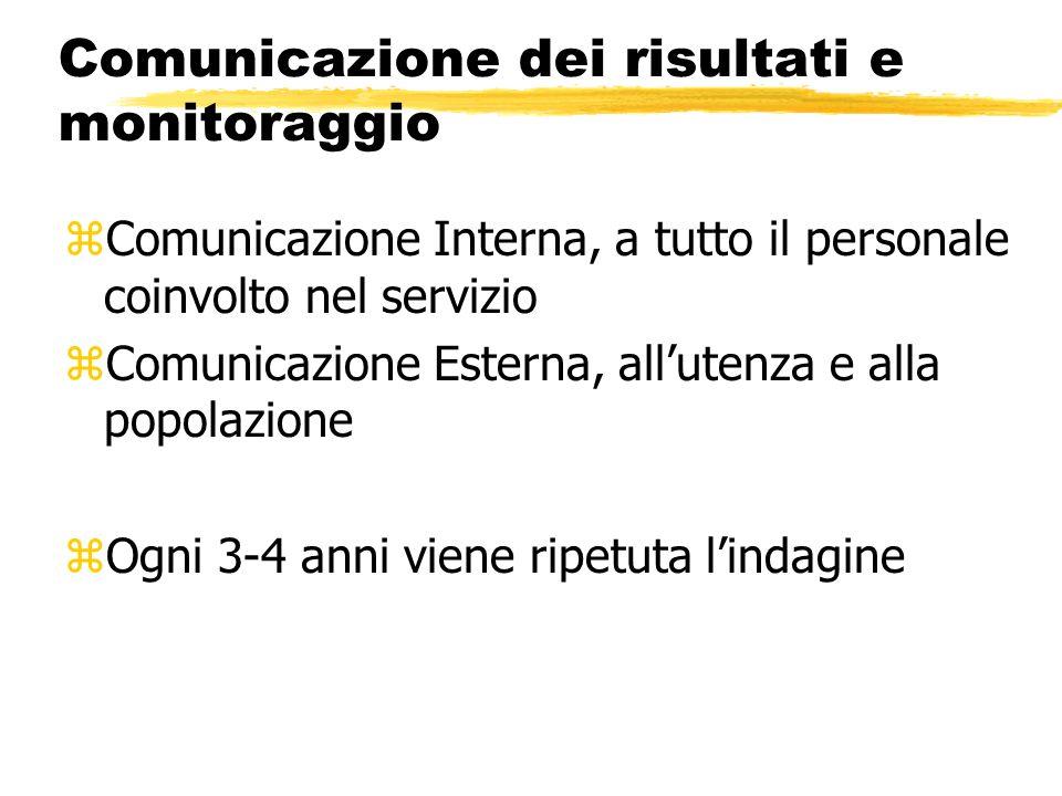 Comunicazione dei risultati e monitoraggio zComunicazione Interna, a tutto il personale coinvolto nel servizio zComunicazione Esterna, allutenza e all