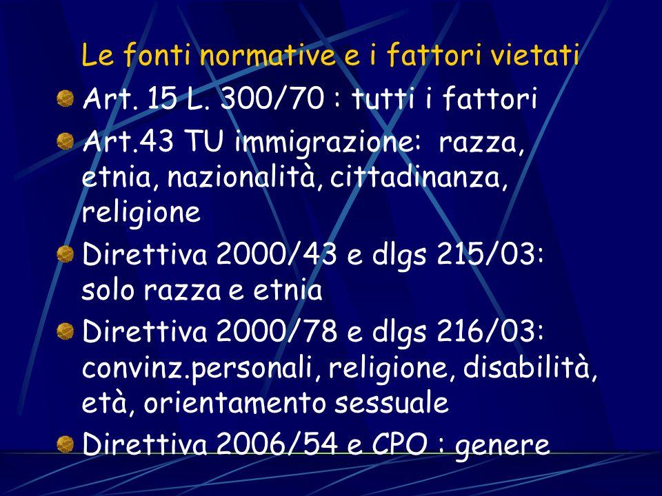 Le fonti normative e i fattori vietati Art.15 L.