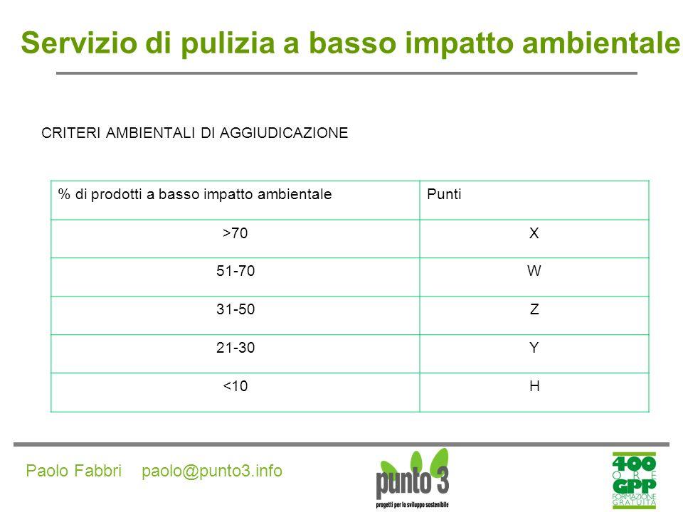 Paolo Fabbri paolo@punto3.info Fornitura di arredi a basso impatto ambientale