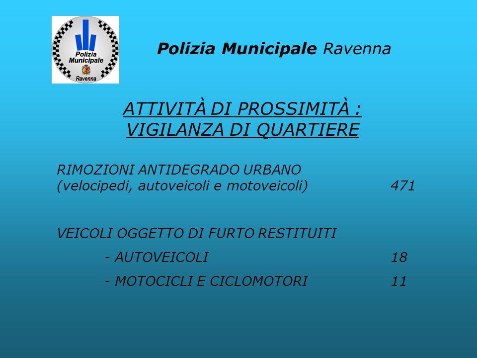Polizia Municipale Ravenna RIMOZIONI ANTIDEGRADO URBANO (velocipedi, autoveicoli e motoveicoli)471 VEICOLI OGGETTO DI FURTO RESTITUITI - AUTOVEICOLI 1