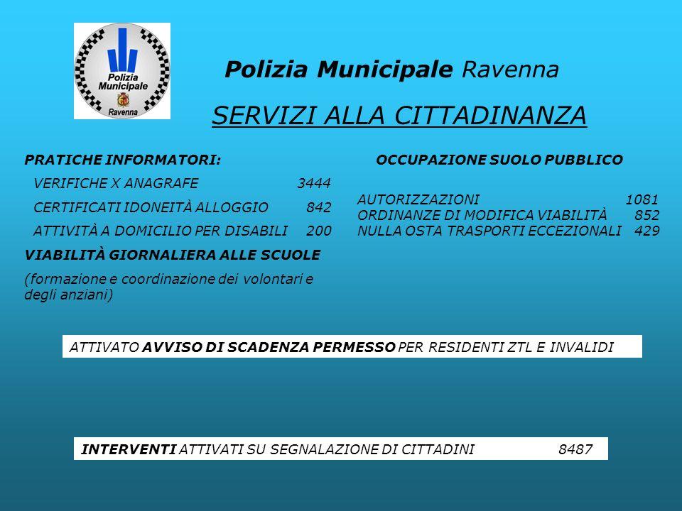 Polizia Municipale Ravenna PRATICHE INFORMATORI: VERIFICHE X ANAGRAFE3444 CERTIFICATI IDONEITÀ ALLOGGIO 842 ATTIVITÀ A DOMICILIO PER DISABILI 200 VIAB