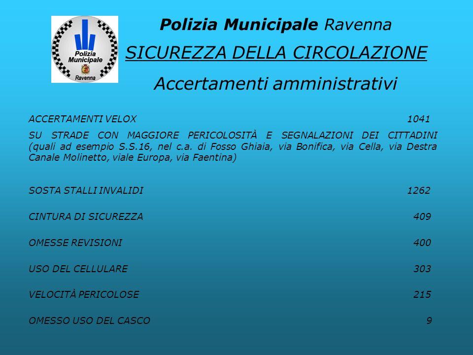 Polizia Municipale Ravenna ACCERTAMENTI VELOX1041 SU STRADE CON MAGGIORE PERICOLOSITÀ E SEGNALAZIONI DEI CITTADINI (quali ad esempio S.S.16, nel c.a.