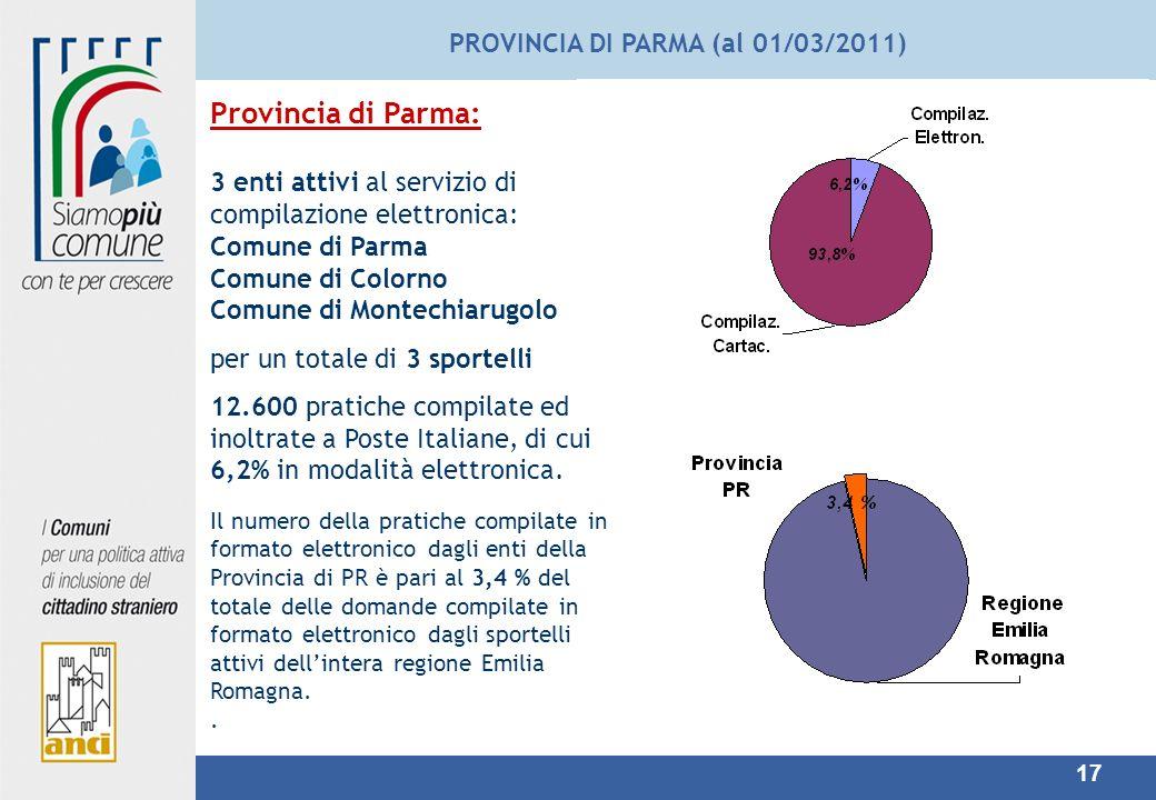 17 PROVINCIA DI PARMA (al 01/03/2011) Provincia di Parma: 3 enti attivi al servizio di compilazione elettronica: Comune di Parma Comune di Colorno Comune di Montechiarugolo per un totale di 3 sportelli 12.600 pratiche compilate ed inoltrate a Poste Italiane, di cui 6,2% in modalità elettronica.