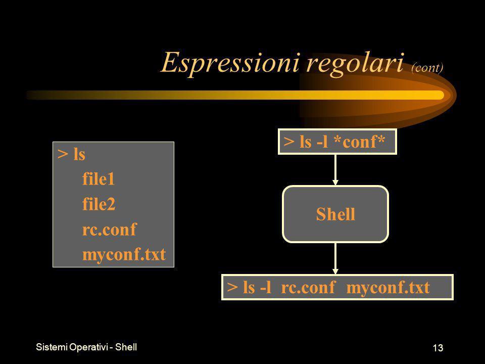 Sistemi Operativi - Shell 13 Espressioni regolari (cont) > ls file1 file2 rc.conf myconf.txt > ls -l *conf* Shell > ls -l rc.conf myconf.txt