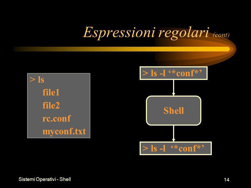 Sistemi Operativi - Shell 14 Espressioni regolari (cont) > ls file1 file2 rc.conf myconf.txt > ls -l *conf* Shell > ls -l *conf*