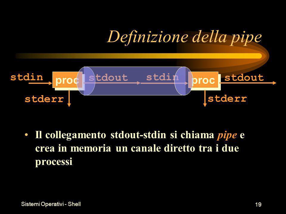 Sistemi Operativi - Shell 19 Definizione della pipe Il collegamento stdout-stdin si chiama pipe e crea in memoria un canale diretto tra i due processi proc stdin stdout stderr proc stdin stdout stderr
