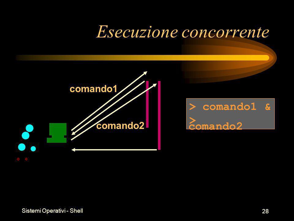 Sistemi Operativi - Shell 28 Esecuzione concorrente comando1 comando2 > comando1 & > comando2