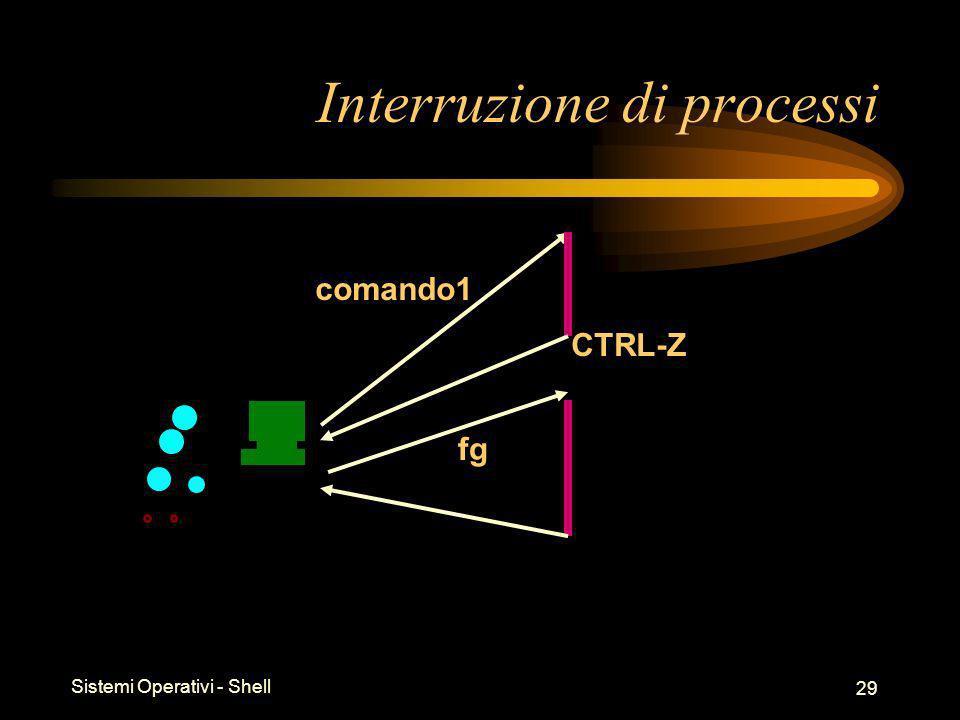 Sistemi Operativi - Shell 29 Interruzione di processi comando1 CTRL-Z fg