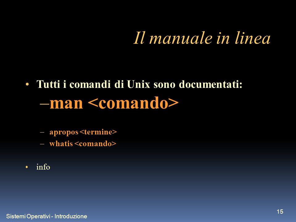 Sistemi Operativi - Introduzione 15 Il manuale in linea Tutti i comandi di Unix sono documentati: –man –apropos –whatis info