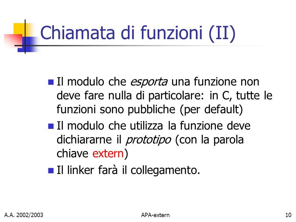 A.A. 2002/2003APA-extern10 Chiamata di funzioni (II) Il modulo che esporta una funzione non deve fare nulla di particolare: in C, tutte le funzioni so