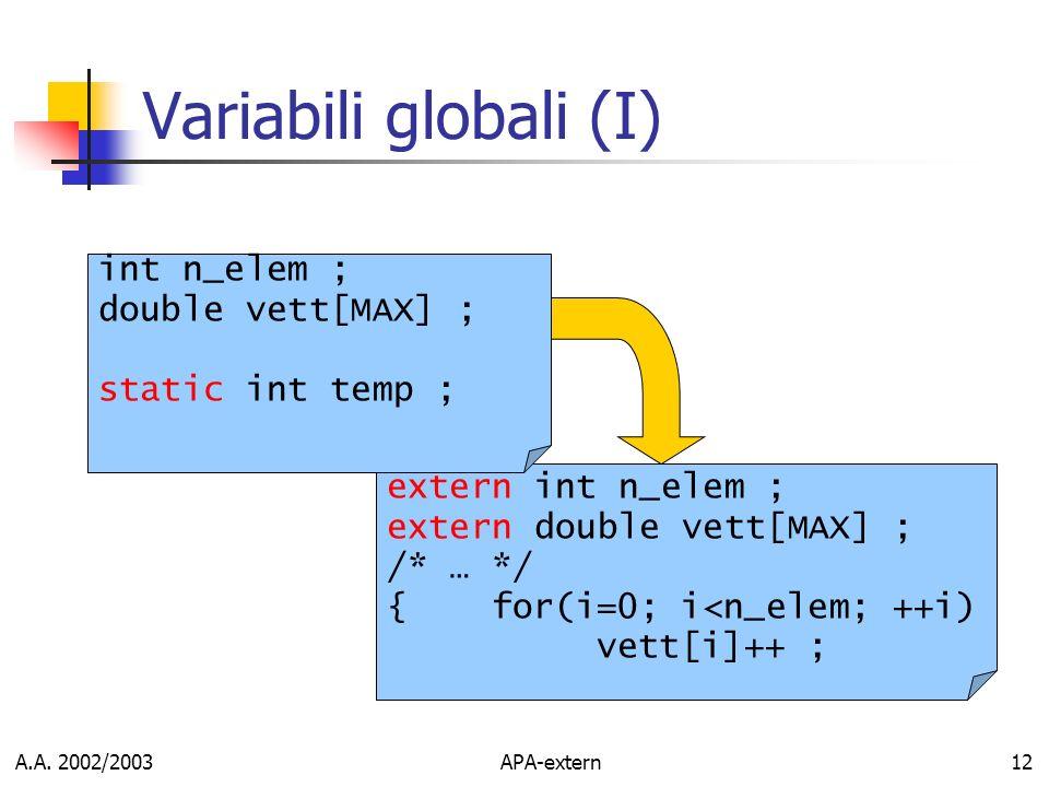 A.A. 2002/2003APA-extern12 Variabili globali (I) extern int n_elem ; extern double vett[MAX] ; /* … */ {for(i=0; i<n_elem; ++i) vett[i]++ ; int n_elem