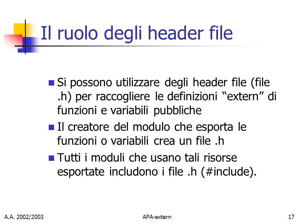 A.A. 2002/2003APA-extern17 Il ruolo degli header file Si possono utilizzare degli header file (file.h) per raccogliere le definizioni extern di funzio
