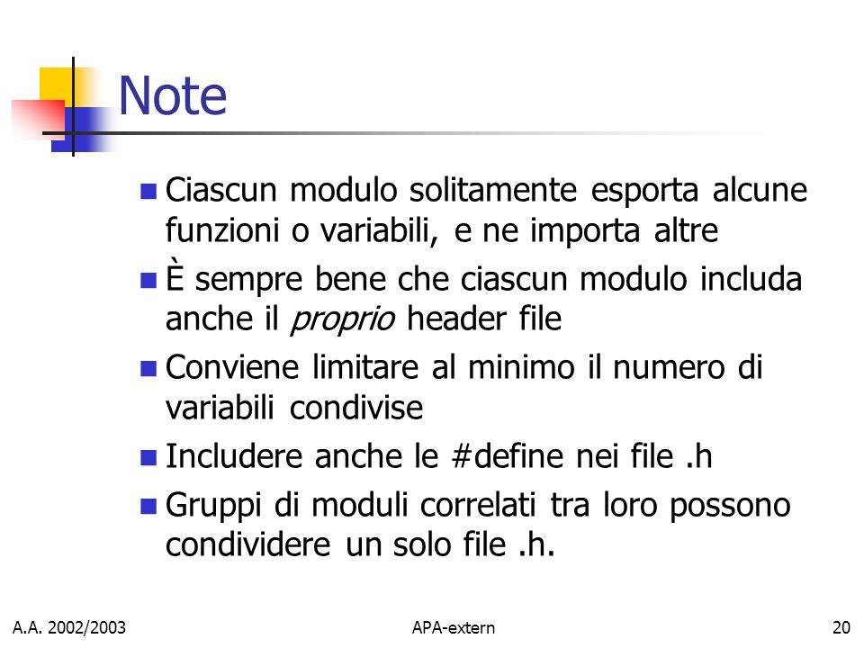 A.A. 2002/2003APA-extern20 Note Ciascun modulo solitamente esporta alcune funzioni o variabili, e ne importa altre È sempre bene che ciascun modulo in