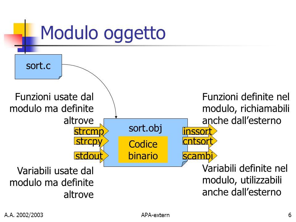 A.A. 2002/2003APA-extern6 Modulo oggetto sort.obj sort.c strcmp strcpy stdout inssort cntsort scambi Funzioni usate dal modulo ma definite altrove Var