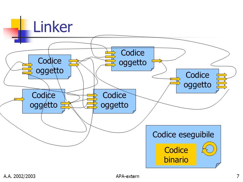 A.A. 2002/2003APA-extern7 Linker Codice oggetto Codice eseguibile Codice binario