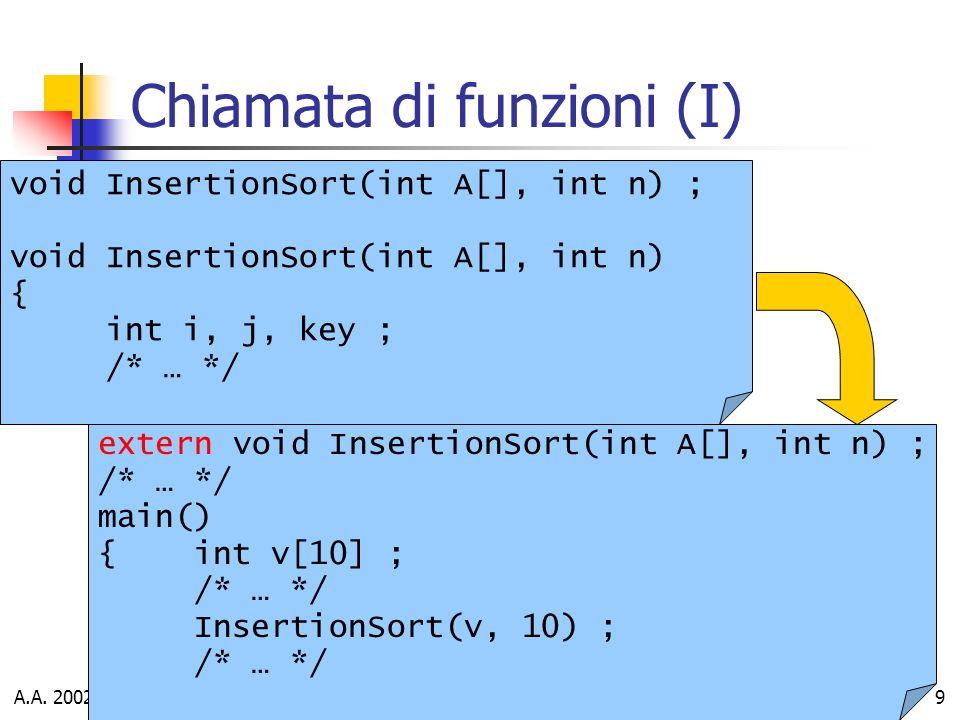 A.A. 2002/2003APA-extern9 Chiamata di funzioni (I) extern void InsertionSort(int A[], int n) ; /* … */ main() {int v[10] ; /* … */ InsertionSort(v, 10
