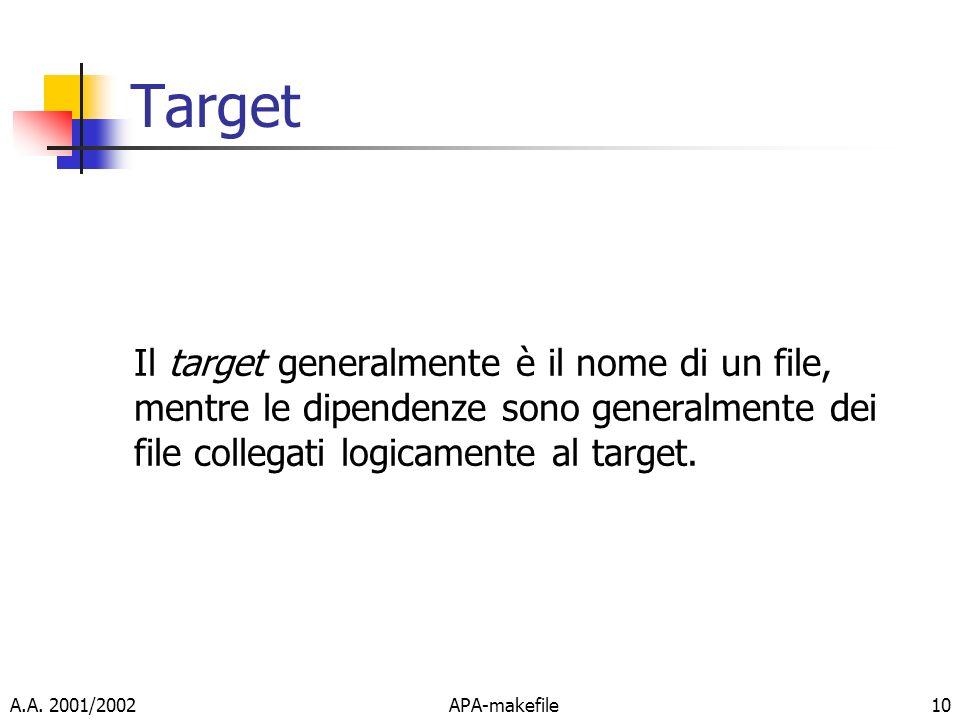 A.A. 2001/2002APA-makefile10 Target Il target generalmente è il nome di un file, mentre le dipendenze sono generalmente dei file collegati logicamente