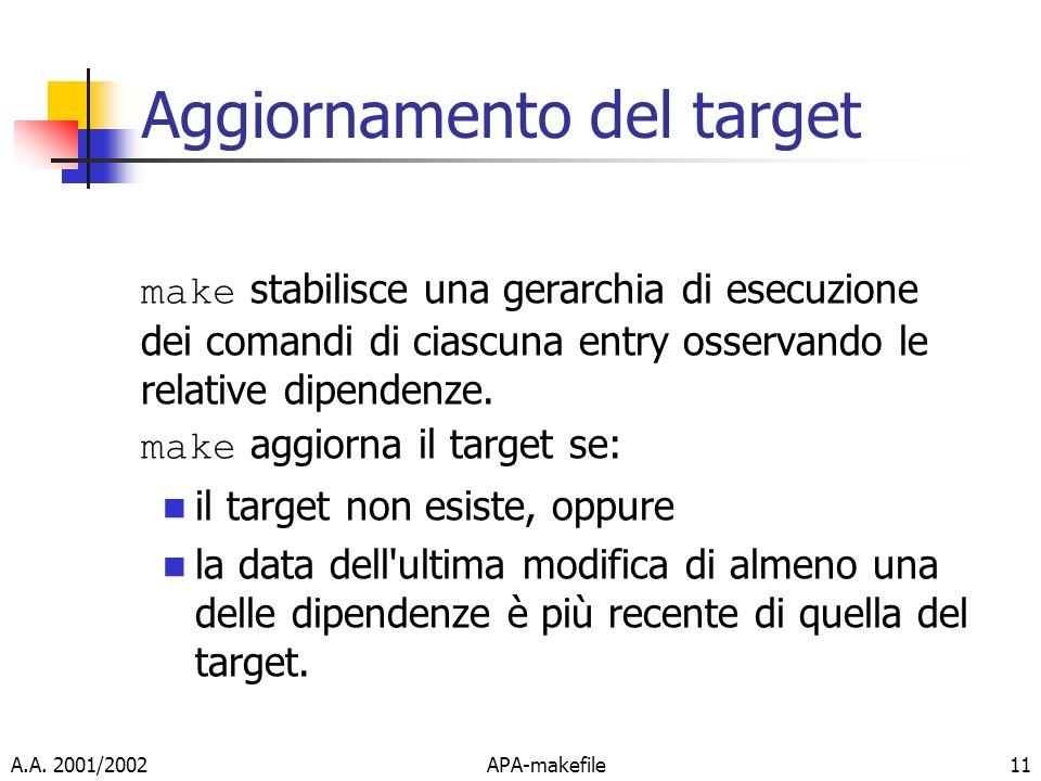 A.A. 2001/2002APA-makefile11 Aggiornamento del target make stabilisce una gerarchia di esecuzione dei comandi di ciascuna entry osservando le relative