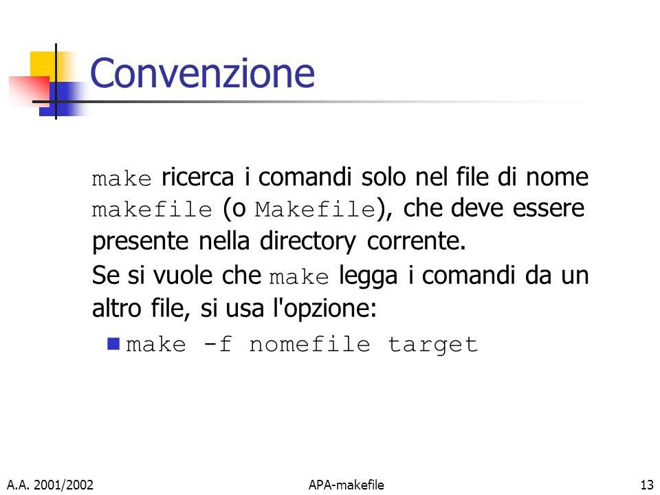 A.A. 2001/2002APA-makefile13 Convenzione make ricerca i comandi solo nel file di nome makefile (o Makefile ), che deve essere presente nella directory